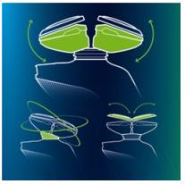 rasoir electrique philips sensotouch 3D mouvement